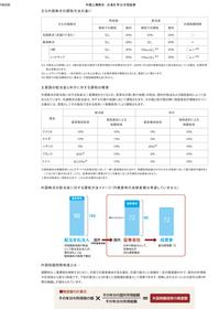 外国株配当の課税イメージ.png